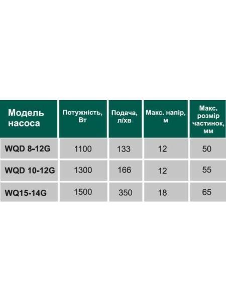 Насос фекальный с режущим механизмом VOLKS WQD 8-12G 1,1кВт